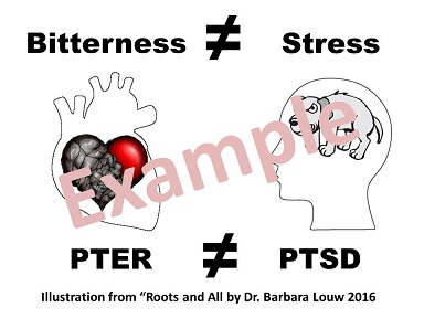 PTER vs PTSD Example